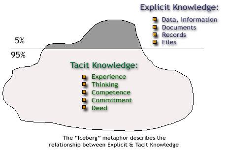 explicittaciticeberg